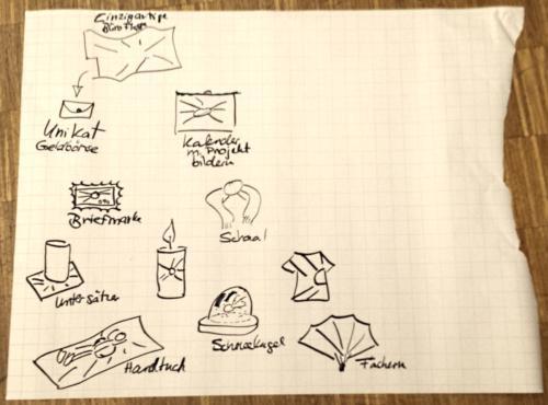 Fotos Praxisübung Osborn-Checkliste