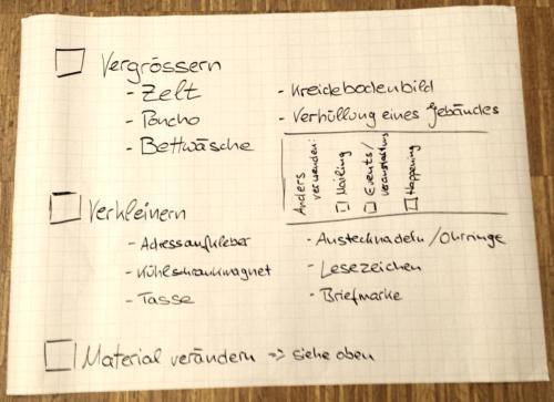 Osborn Checkliste Gruppe 2