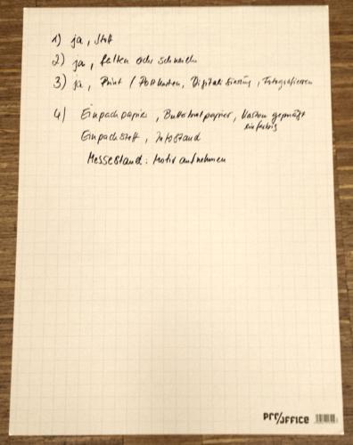 Osborn Checkliste Gruppe 4